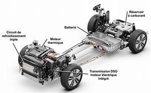 Batterie Voiture Hybride : hybridation l lectrique sans les contraintes apres vente ~ Medecine-chirurgie-esthetiques.com Avis de Voitures