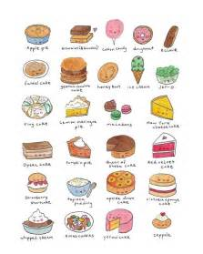 tips for how to draw food food glorious food