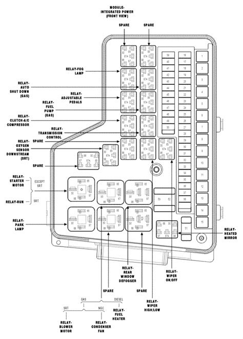 Dodge Ram 1500 Fuse Panel Diagram by Where Can I Find A 2005 Ram 1500 Hemi Fuse Panel Diagram