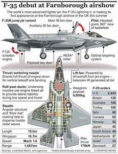 1000  Images About Aviation On Pinterest