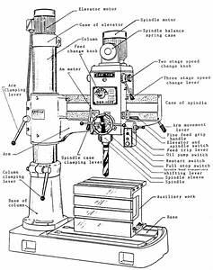 DAR SIN/JET DSR-750S & JRD-750 Radial Drill Instructions ...
