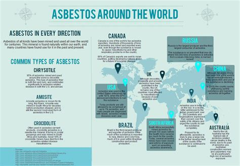 frequently asked questions  asbestos inspectas