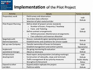 9 pilot projects rs final With pilot project plan template