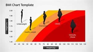 Bmi Chart Powerpoint Template Slidemodel