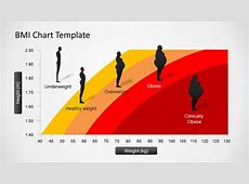 BMI Chart PowerPoint Template SlideModel