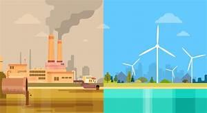 Definición de Energías Limpias Concepto en Definición ABC