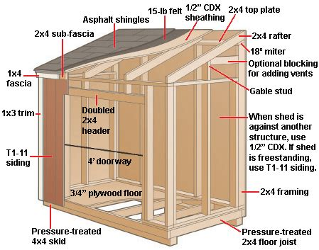 diy shed plans how to build a lean to shed hometips