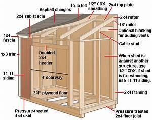 How to Build a Lean-To Shed