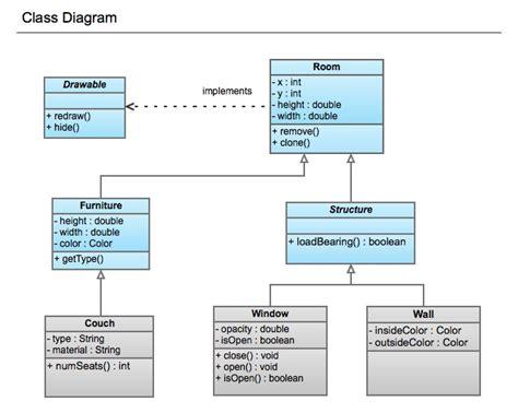 uml diagramumluml sample unified modeling language uml