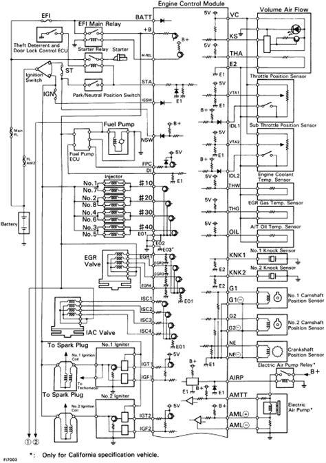 2007 lexus es350 fuse panel lexus auto fuse box diagram