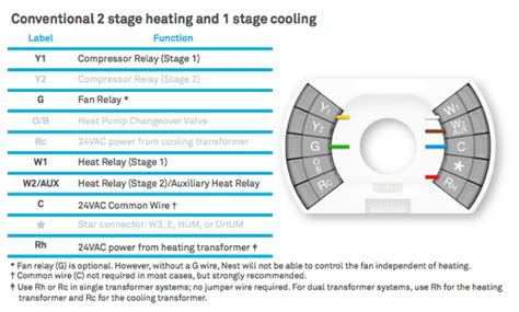 Furnace Wiring Diagram For Nest by 44 2 Wire Furnace Thermostat Replaced Thermostat Now Ac