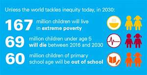 Unicef Facts For Kids