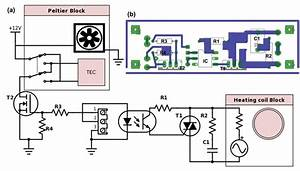 A  Block Diagram And Schematics Of The Control Unit  Tec And