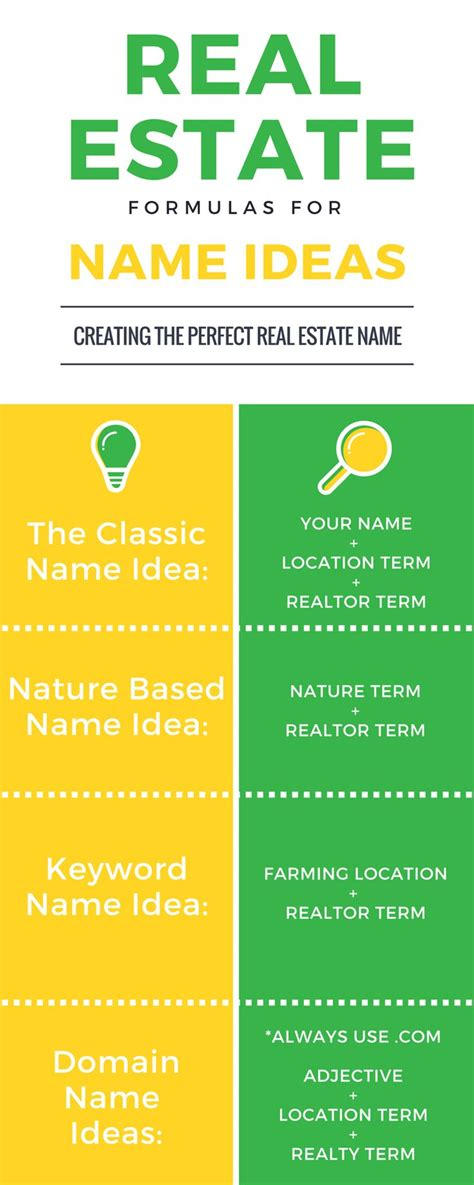 1000 ideas about business names on for 1000 images about real estate 101 on home