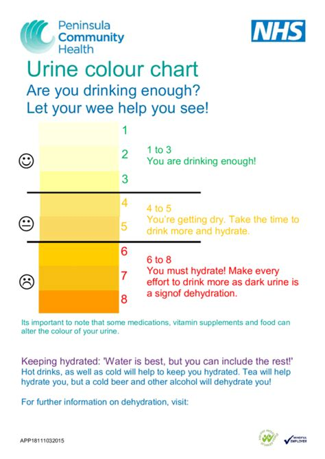 Coloring Urine by 10 Urine Charts Free To In Pdf