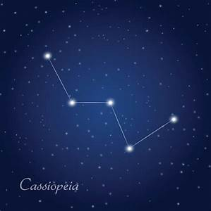 How did the Star Constellations Get their Names - A Plus ...