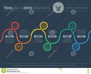 Periodic Trends Diagram