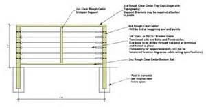 deck rail post spacing requirements google search khcv