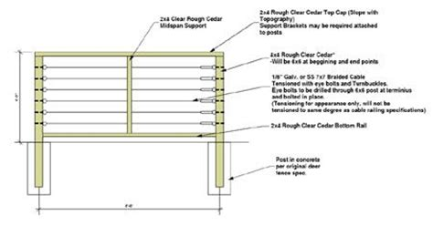 deck railing spacing between posts deck rail post spacing requirements search khcv