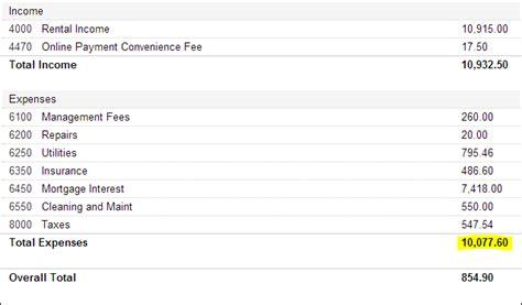 Net Income Summary Vs Incomeexpense Report  Customer Feedback  Rentec Direct