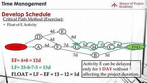 Critical Path Method Example With Solution Pdf