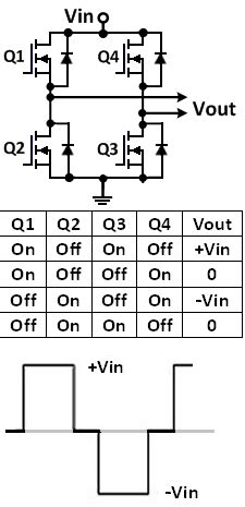 Power Inverter Circuits Converter
