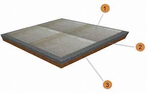 Verlegung Von Bitumenschindeln : terrassenplatten verlegeratgeber mosafil fliesen shop ~ Articles-book.com Haus und Dekorationen