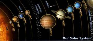 The Nine Planets in Order From Smallest to Biggest (page 4 ...