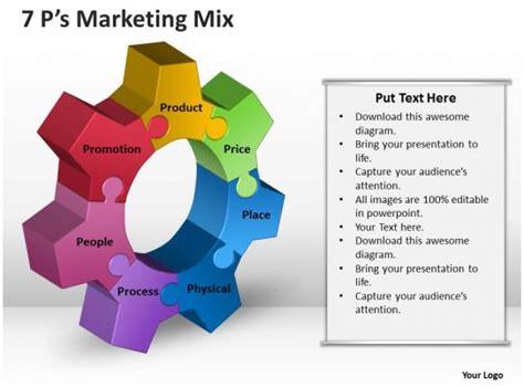 Marketing Mix 7 P For Keynote