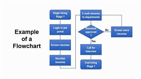 create flowchart  powerpoint step  step