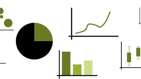 welche diagramme charts fuer reportings nutzen ein leitfaden