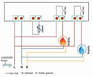 Inkbird Digital Thermostat Temperature Controller For