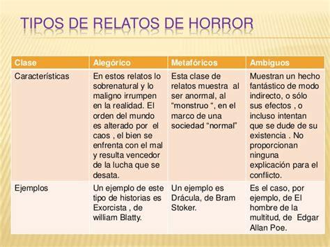 El Relato De Horror