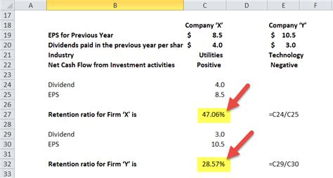 Retention Ratio Formula  Calculator (with Excel Template. United States Trademark Registration. Maintenance Free Garage Doors. Trip Planning Software Mac Event Log Service. Hair Transplant Cost New York. Roth Ira Early Withdrawal Penalty. Windows 2008 Terminal Services. Travel Insurance For Non Residents. Allied Health Degree Online Ba In Marketing