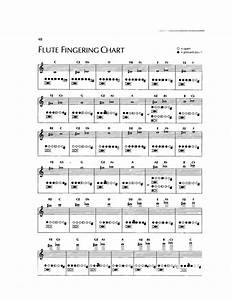 Miss Jacobson 39 S Music Scales And Charts For