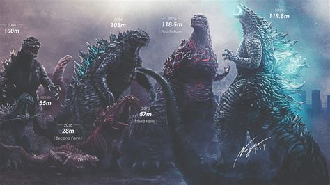 Report- 'godzilla' Size Chart Shows How Much The 'king Of