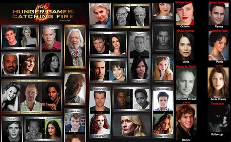hunger characters list the catching fire cast by boywithantlers on deviantart