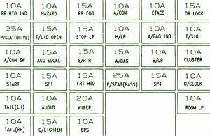 2002 Kia Optima Fuse Box Diagram  U2013 Schematic Diagrams