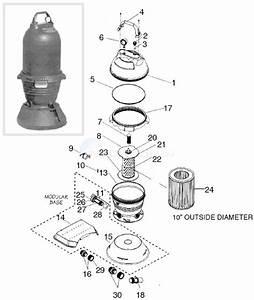 Waterway Clearwater Cartridge Filter Parts