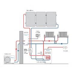 Images of Air To Air Source Heat Pump Review