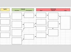 Logic Model Template Word Templates Station