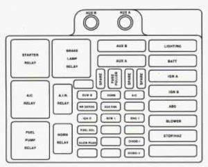 Gmc Yukon Engine Diagram : gmc yukon 1996 fuse box diagram auto genius ~ A.2002-acura-tl-radio.info Haus und Dekorationen