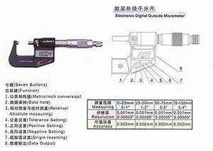 Micrometer caliper parts and functions pdf