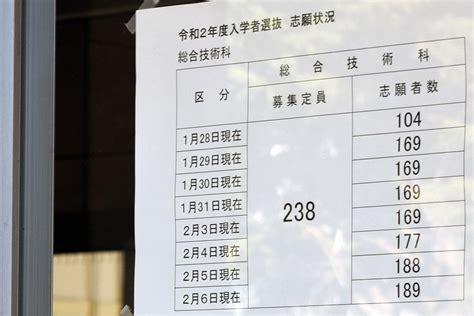 神奈川 県立 高校 入試 2021 倍率