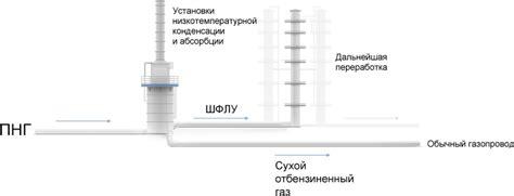 Помогите пожалуйста в химии вообще 0. 1.главным компонентом природного газа является а этан школьные знания.com