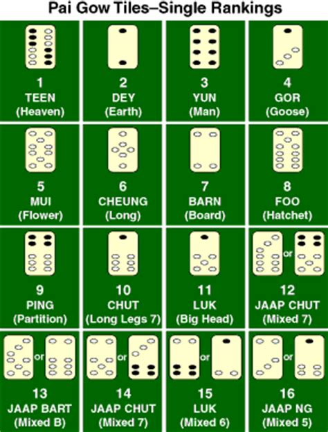 pai gow tiles trainer how to play pai gow common bets pai gow strategies