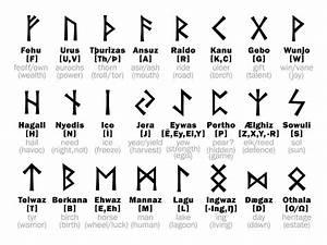 Symbole Und Ihre Bedeutung Liste : runas significados esoterismo ~ Whattoseeinmadrid.com Haus und Dekorationen