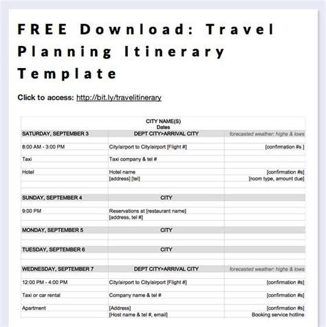 trip planner template road trip planner template printable planner template