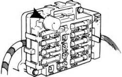 1988 Corvette Fuse Panel Diagram : repair guides circuit protection fusible link ~ A.2002-acura-tl-radio.info Haus und Dekorationen