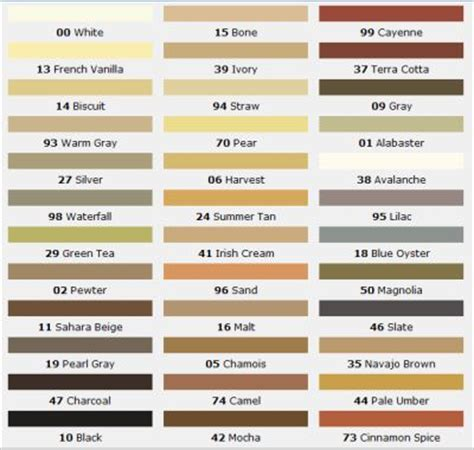grout colors mapei grout color chart mapei colors